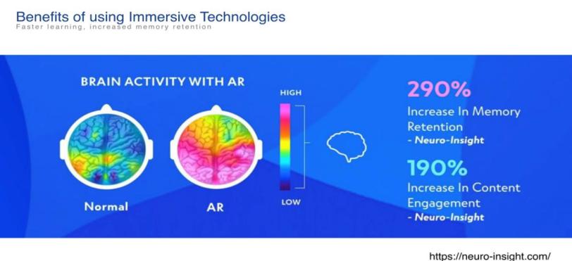 benefits of immersive tech